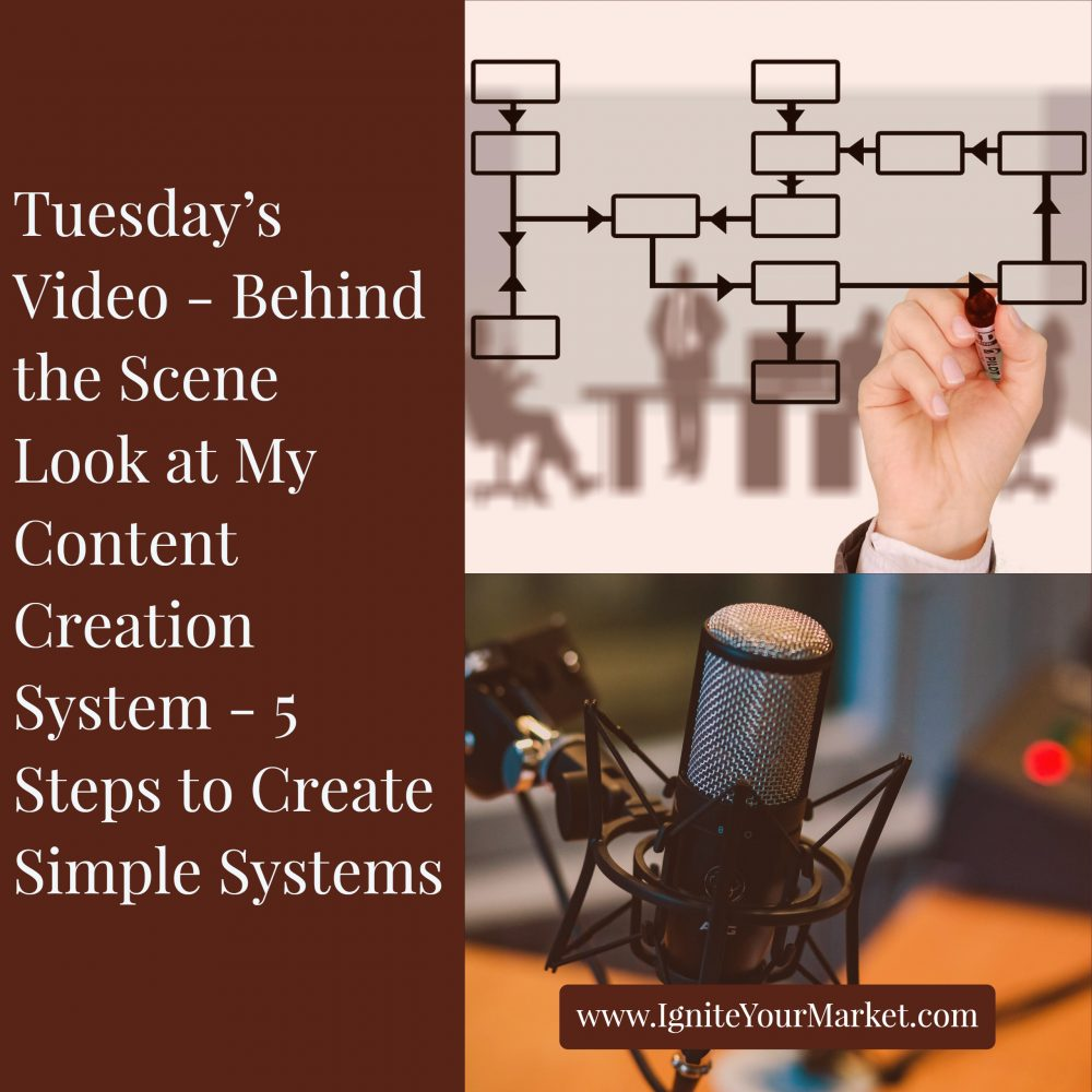 Video: 5 Steps to Create Simple Systems – a Behind the Scene Look at My Content Creation System